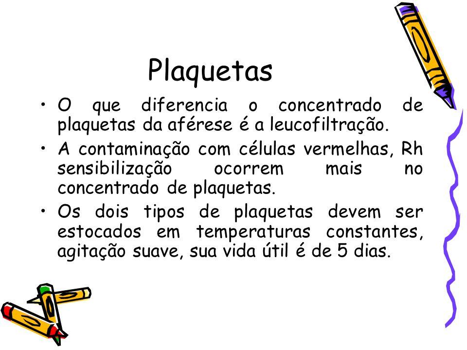 PlaquetasO que diferencia o concentrado de plaquetas da aférese é a leucofiltração.