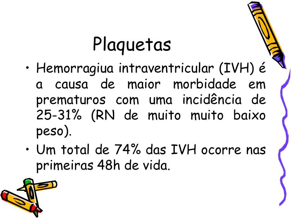Plaquetas Hemorragiua intraventricular (IVH) é a causa de maior morbidade em prematuros com uma incidência de 25-31% (RN de muito muito baixo peso).