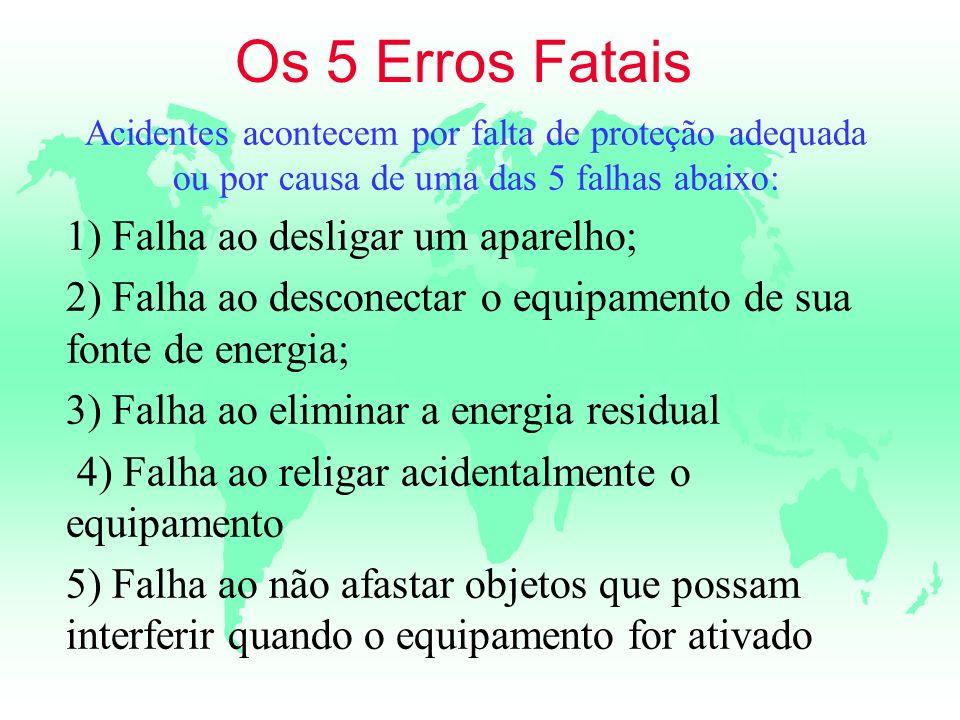 Os 5 Erros Fatais 1) Falha ao desligar um aparelho;