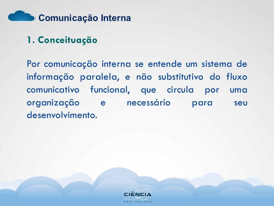 Comunicação Interna 1. Conceituação.
