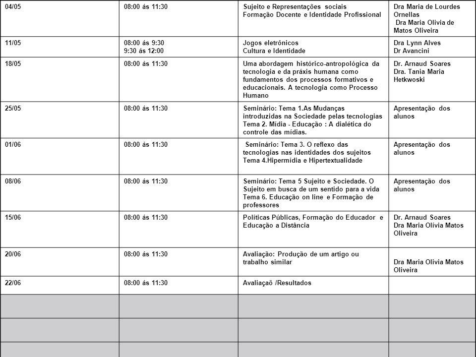 04/05 08:00 ás 11:30. Sujeito e Representações sociais. Formação Docente e Identidade Profissional.