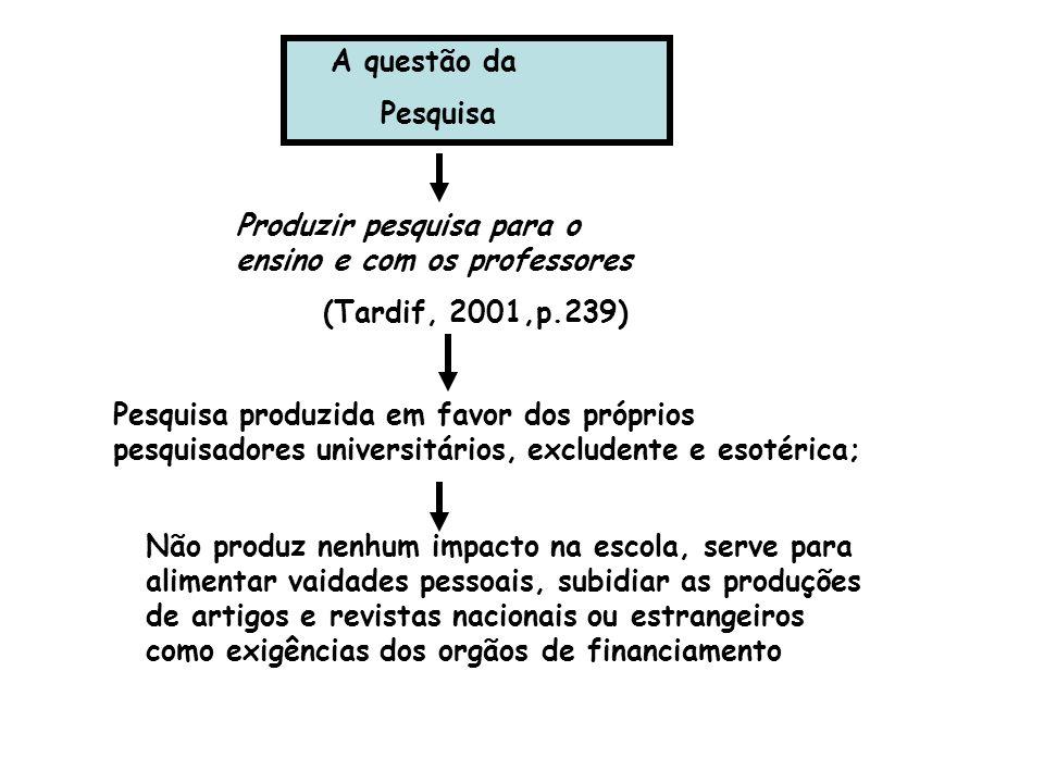 A questão da Pesquisa. Produzir pesquisa para o ensino e com os professores. (Tardif, 2001,p.239)