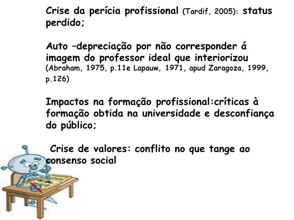 Crise da perícia profissional (Tardif, 2005): status perdido;