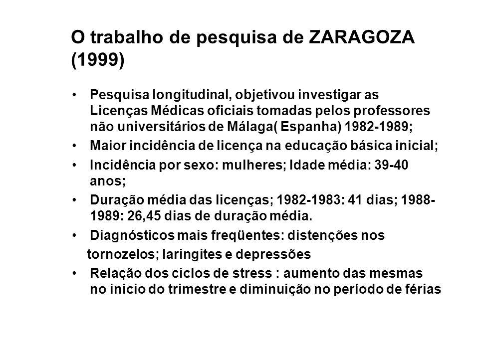 O trabalho de pesquisa de ZARAGOZA (1999)
