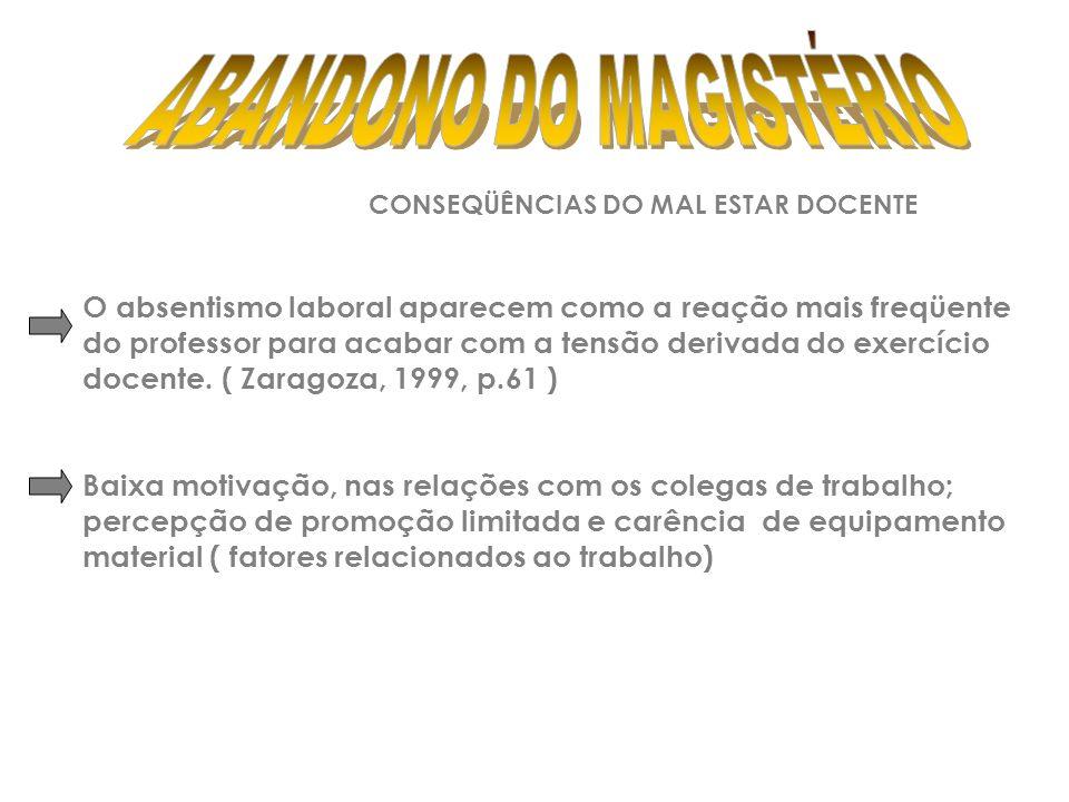 ABANDONO DO MAGISTÉRIO