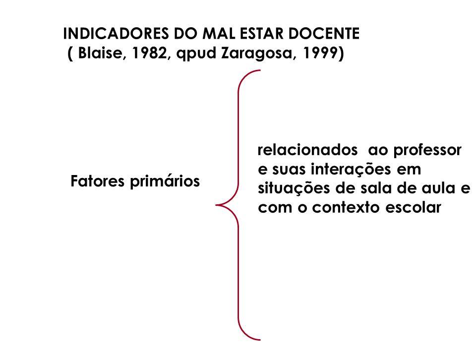 INDICADORES DO MAL ESTAR DOCENTE ( Blaise, 1982, qpud Zaragosa, 1999)
