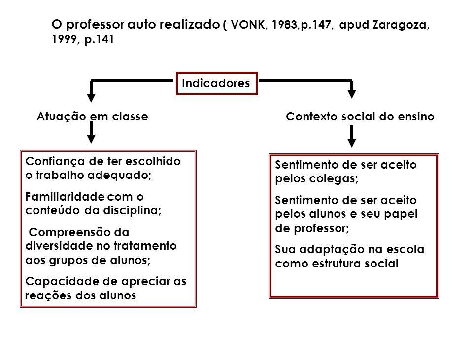 O professor auto realizado ( VONK, 1983,p. 147, apud Zaragoza, 1999, p