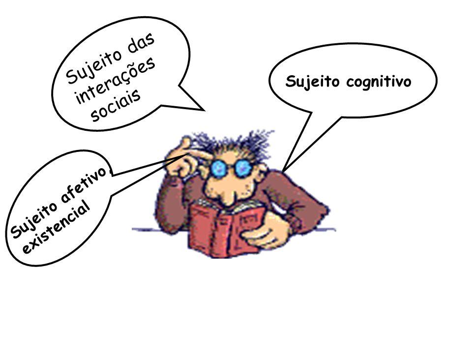 Sujeito das interações sociais Sujeito cognitivo Sujeito afetivo,