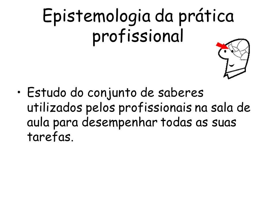 Epistemologia da prática profissional