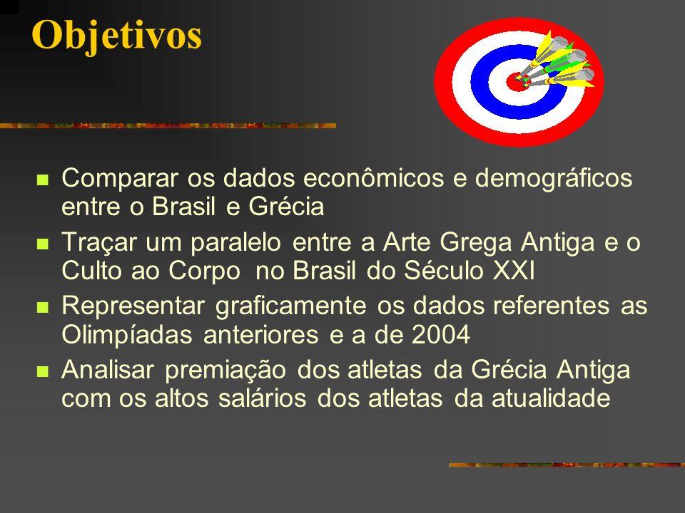 ObjetivosComparar os dados econômicos e demográficos entre o Brasil e Grécia.