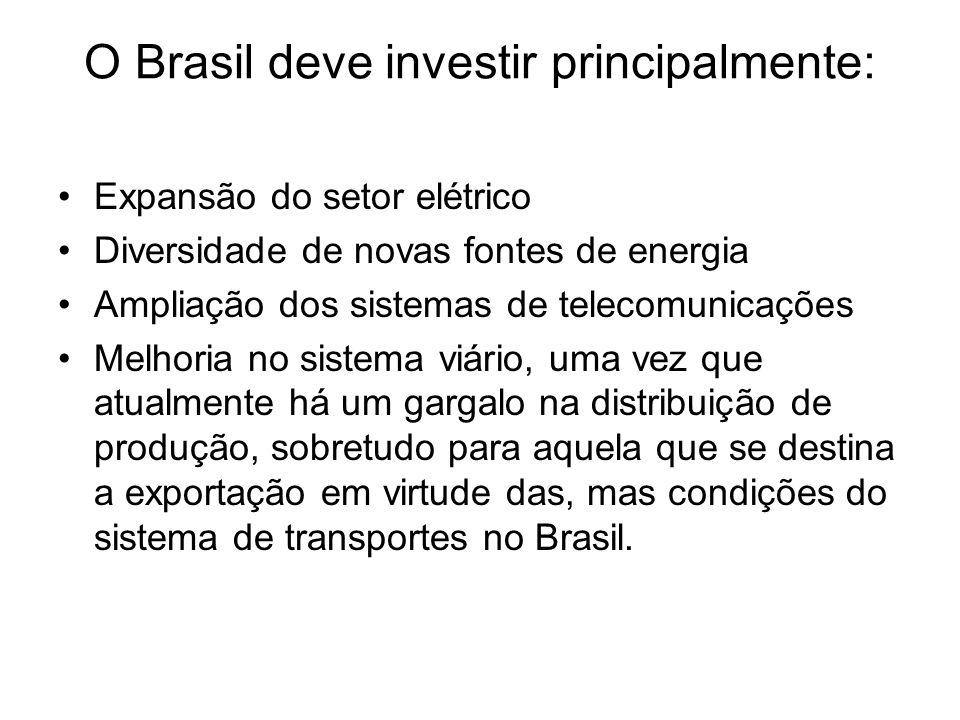 O Brasil deve investir principalmente: