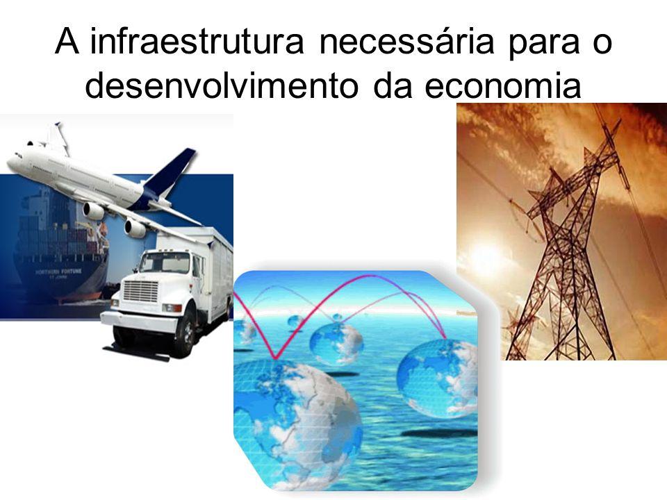 A infraestrutura necessária para o desenvolvimento da economia