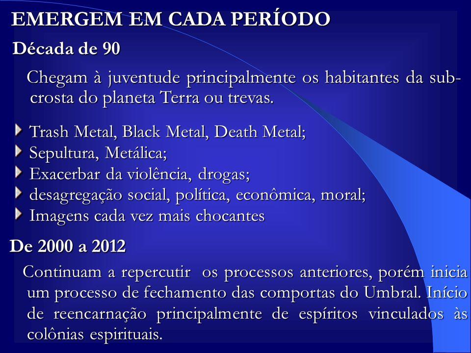 EMERGEM EM CADA PERÍODO
