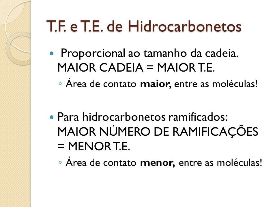 T.F. e T.E. de Hidrocarbonetos