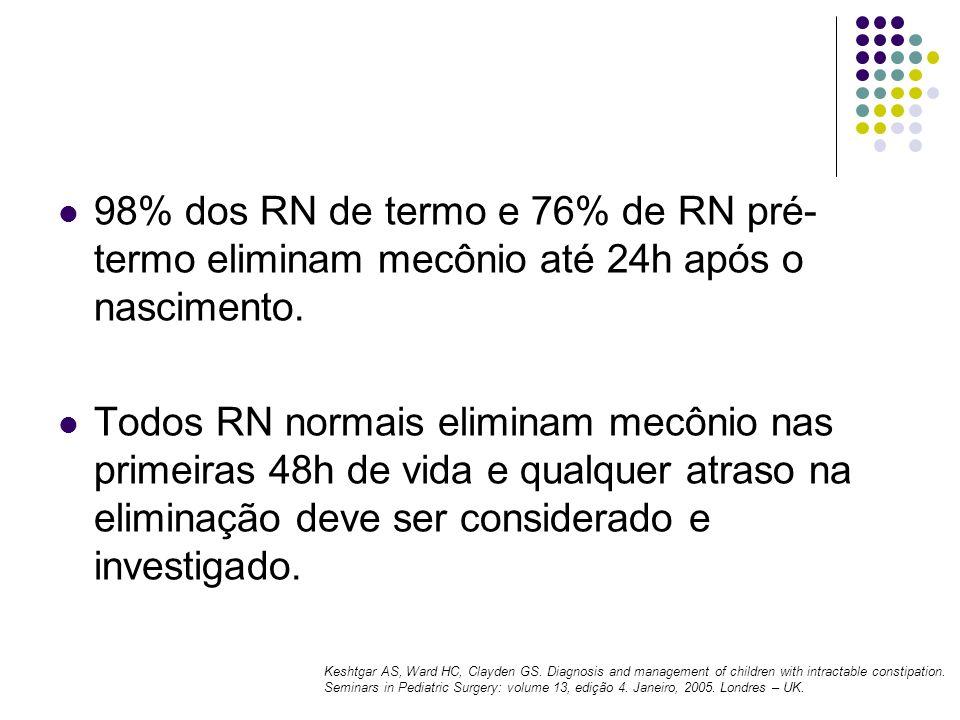 98% dos RN de termo e 76% de RN pré-termo eliminam mecônio até 24h após o nascimento.