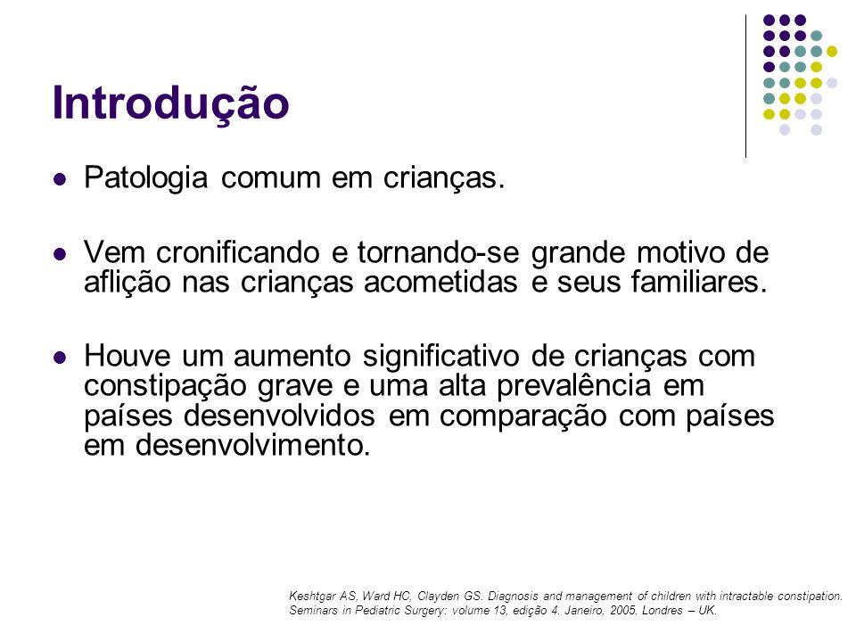 Introdução Patologia comum em crianças.