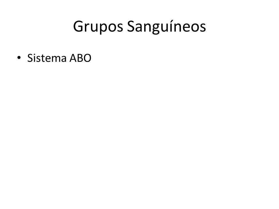 Grupos Sanguíneos Sistema ABO