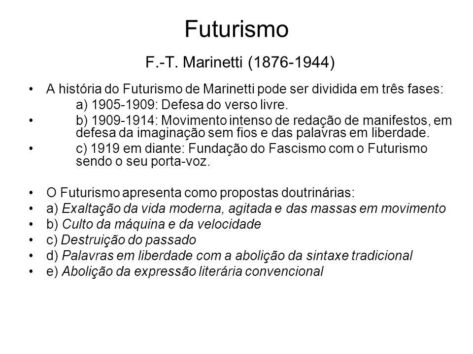 Futurismo F.-T. Marinetti (1876-1944)