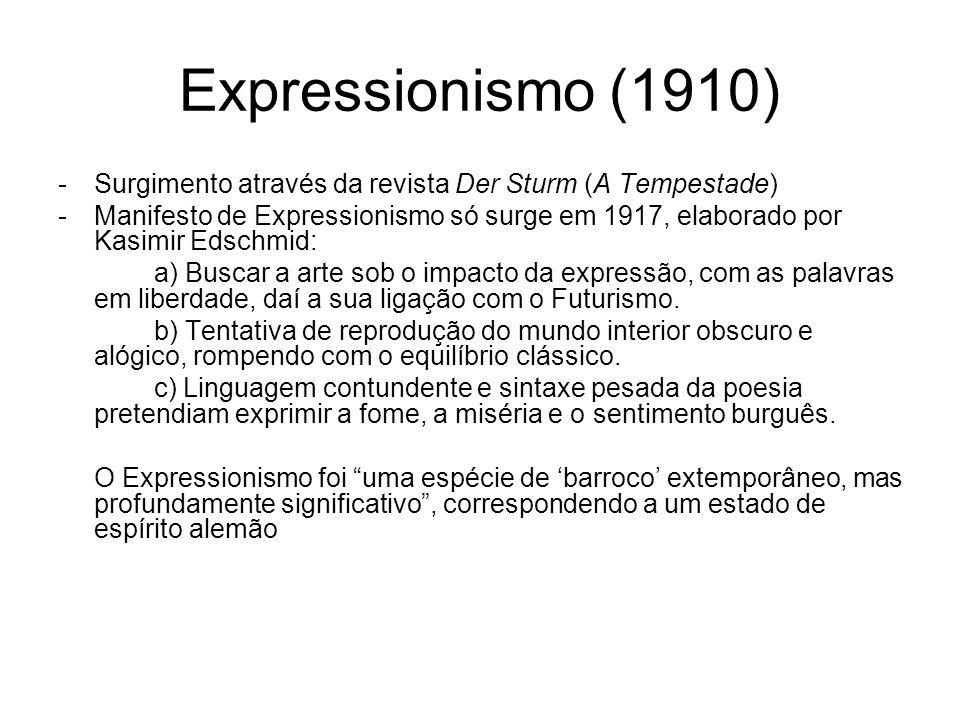 Expressionismo (1910) Surgimento através da revista Der Sturm (A Tempestade)
