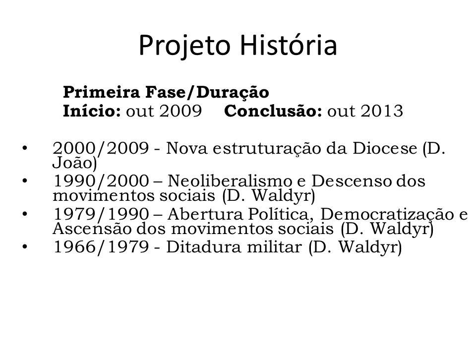Projeto História Primeira Fase/Duração