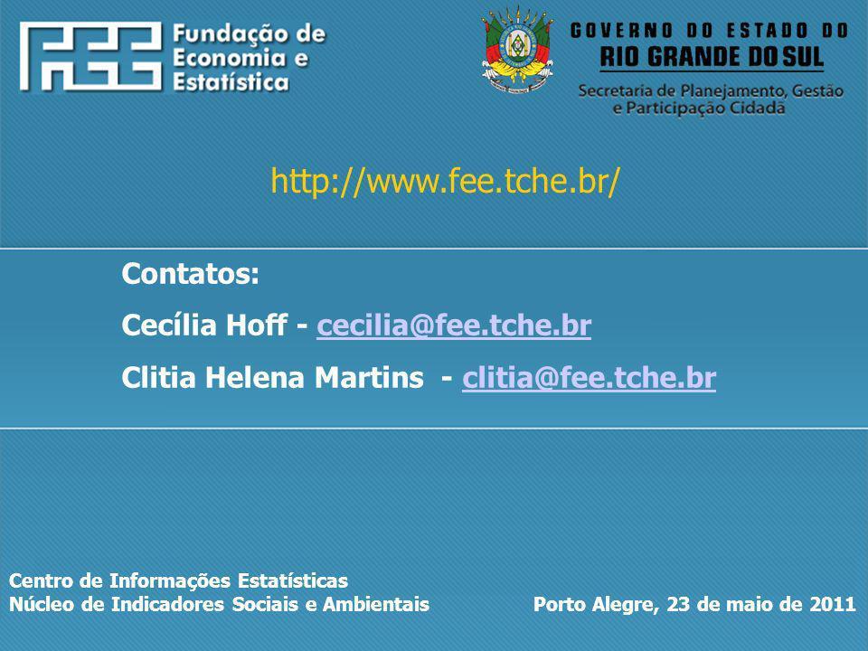 http://www.fee.tche.br/ Contatos: Cecília Hoff - cecilia@fee.tche.br