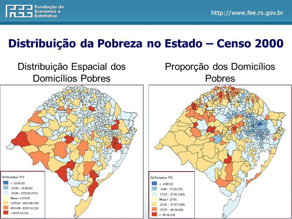 Distribuição da Pobreza no Estado – Censo 2000