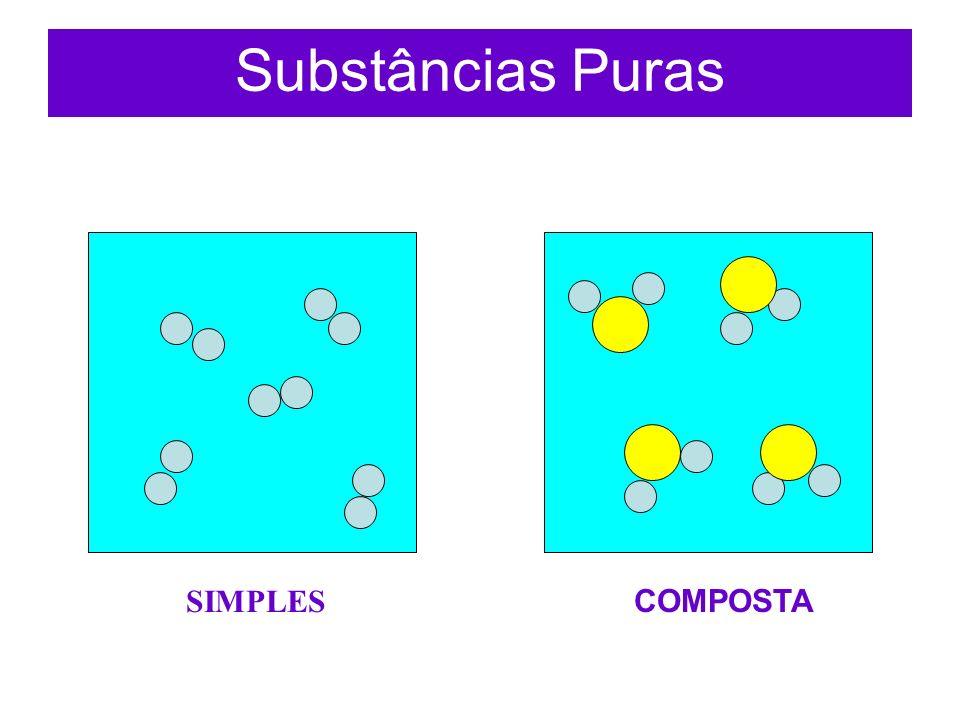 Substâncias Puras SIMPLES COMPOSTA