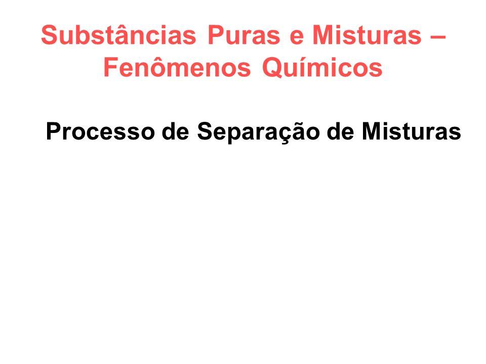 Substâncias Puras e Misturas – Fenômenos Químicos