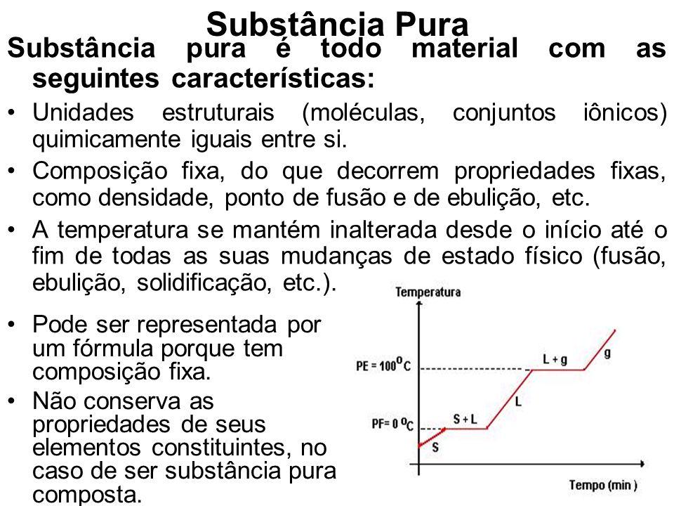 Substância Pura Substância pura é todo material com as seguintes características: