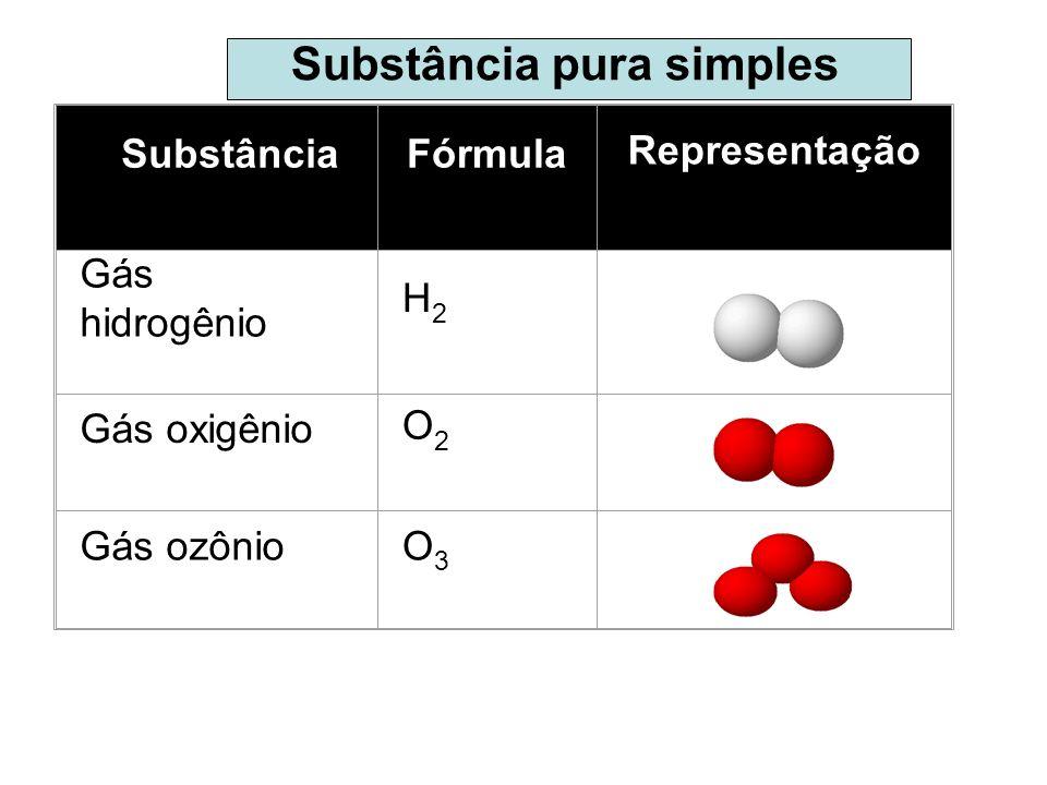 Substância pura simples