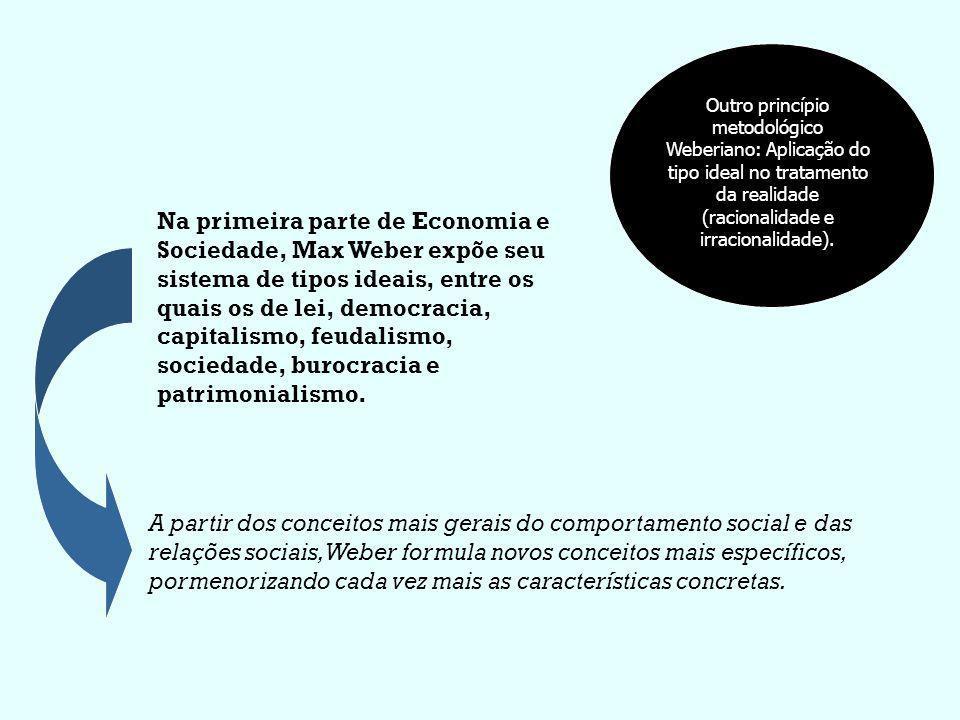 Outro princípio metodológico Weberiano: Aplicação do tipo ideal no tratamento da realidade (racionalidade e irracionalidade).