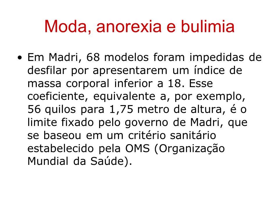 Moda, anorexia e bulimia