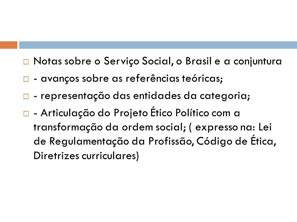 Notas sobre o Serviço Social, o Brasil e a conjuntura