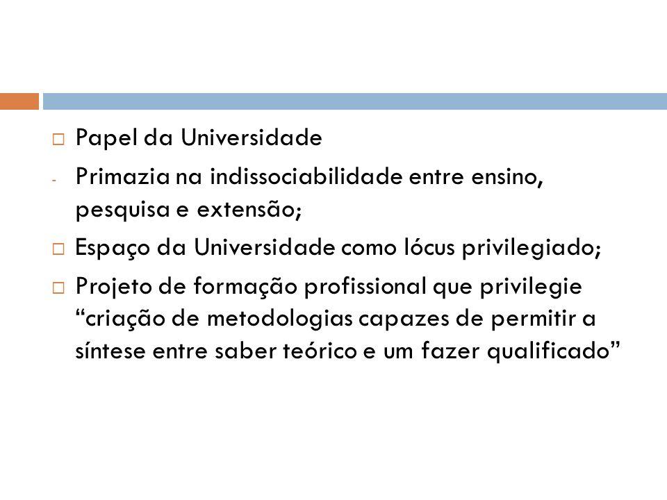 Papel da Universidade Primazia na indissociabilidade entre ensino, pesquisa e extensão; Espaço da Universidade como lócus privilegiado;