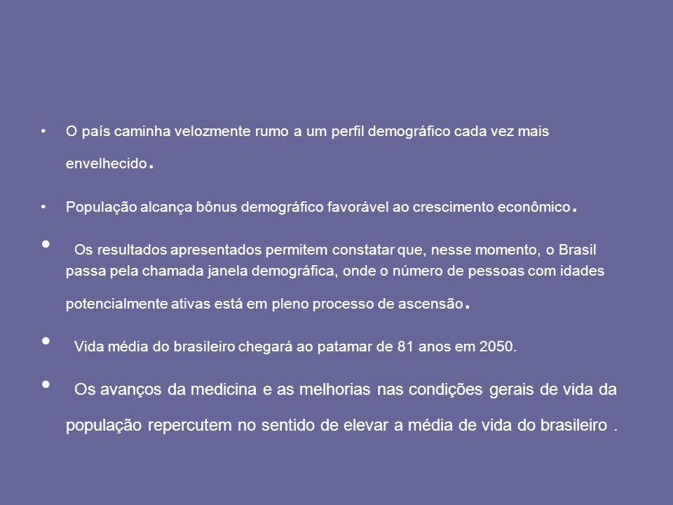 Vida média do brasileiro chegará ao patamar de 81 anos em 2050.