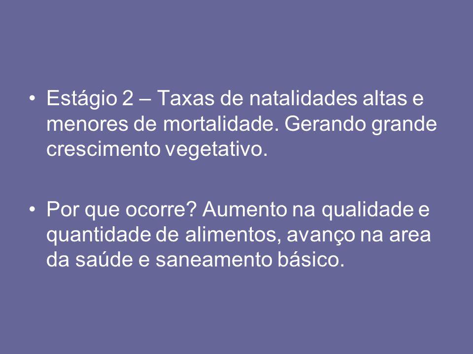 Estágio 2 – Taxas de natalidades altas e menores de mortalidade