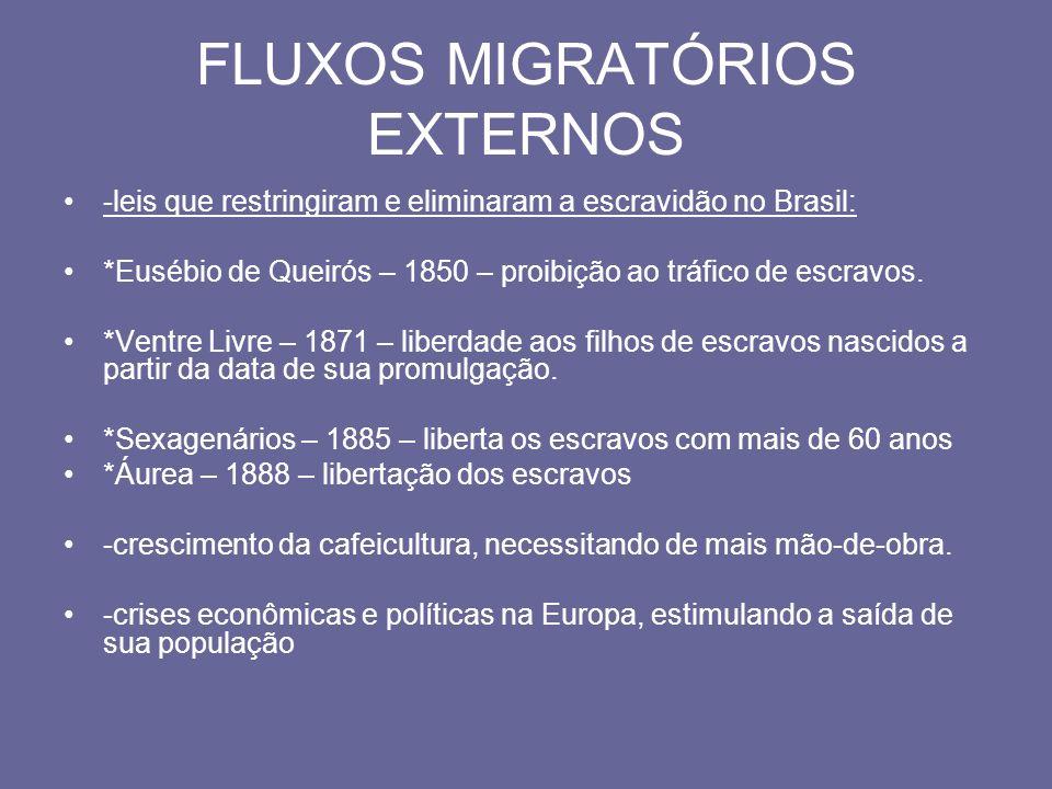FLUXOS MIGRATÓRIOS EXTERNOS