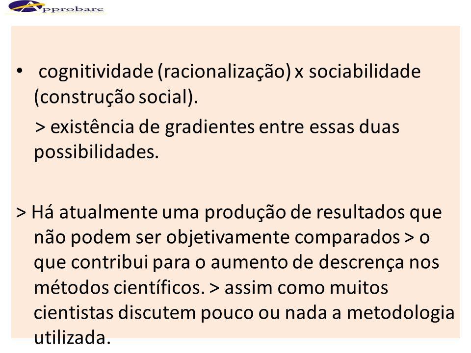 cognitividade (racionalização) x sociabilidade (construção social).