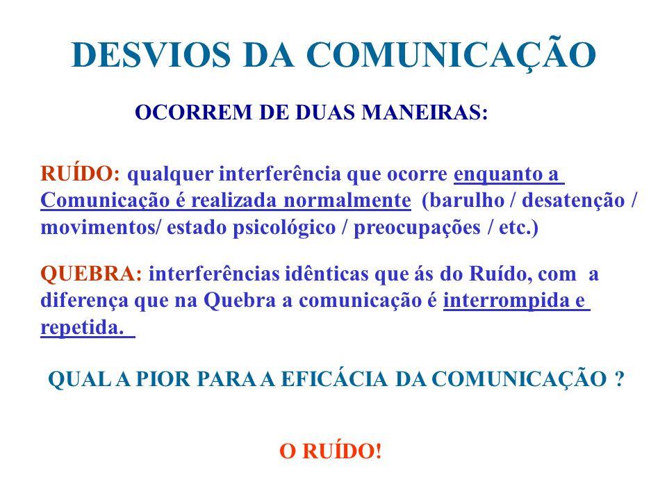 DESVIOS DA COMUNICAÇÃO