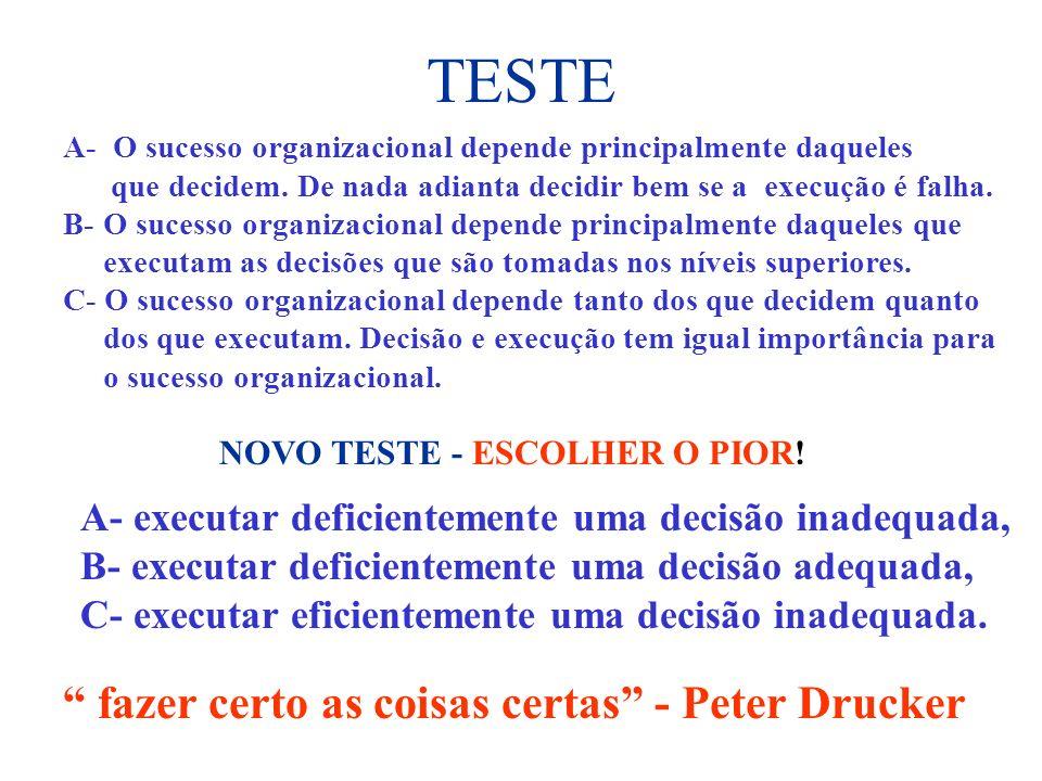 TESTE fazer certo as coisas certas - Peter Drucker