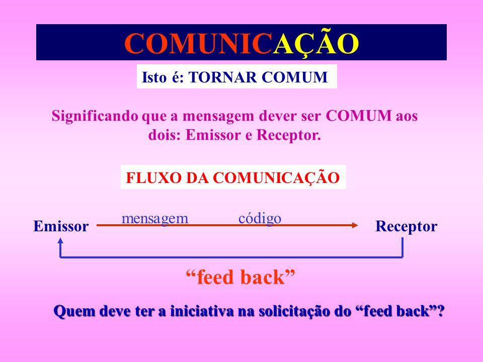 COMUNICAÇÃO feed back Isto é: TORNAR COMUM