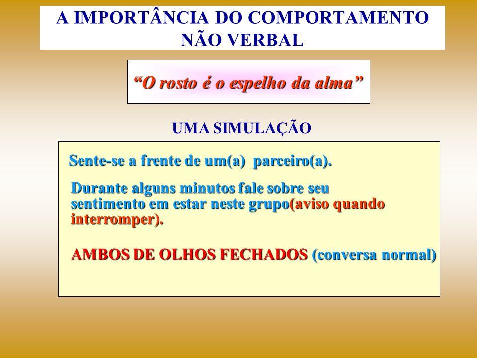 A IMPORTÂNCIA DO COMPORTAMENTO NÃO VERBAL