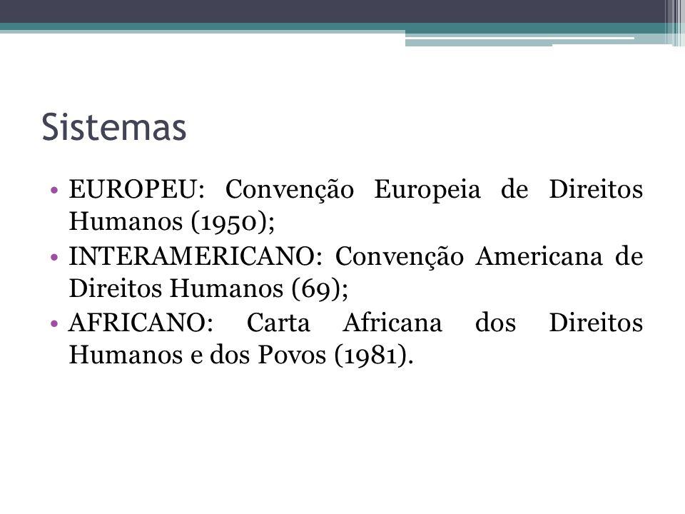 Sistemas EUROPEU: Convenção Europeia de Direitos Humanos (1950);