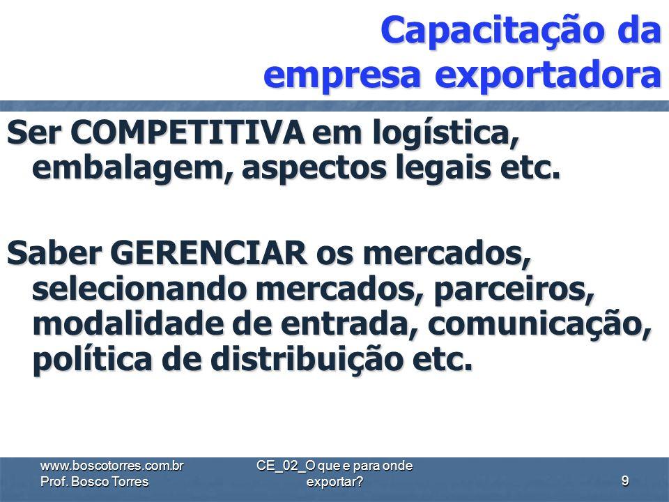 Capacitação da empresa exportadora