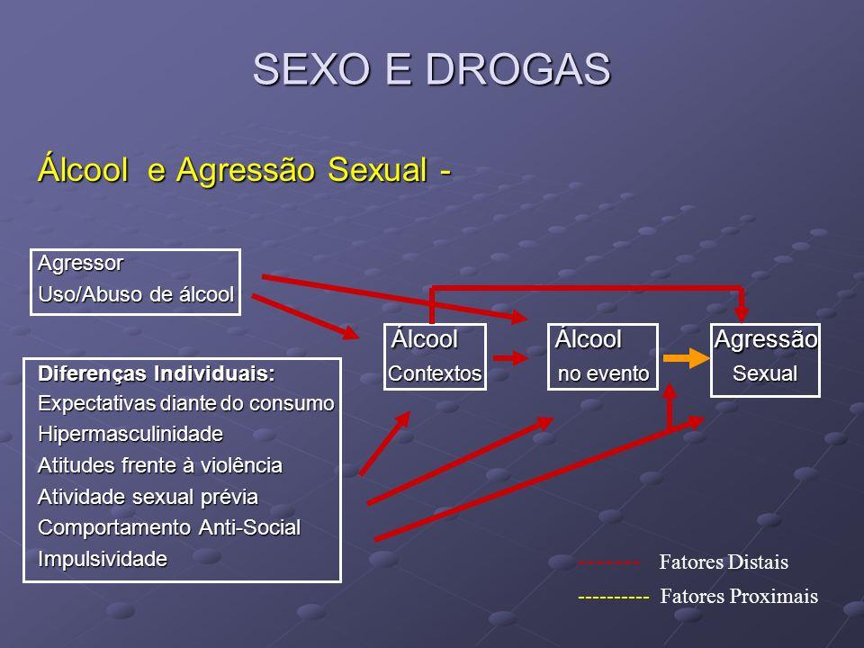 SEXO E DROGAS Álcool e Agressão Sexual - Álcool Álcool Agressão