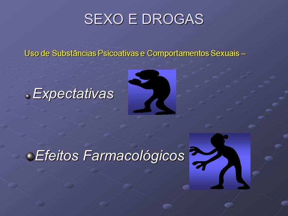 Efeitos Farmacológicos