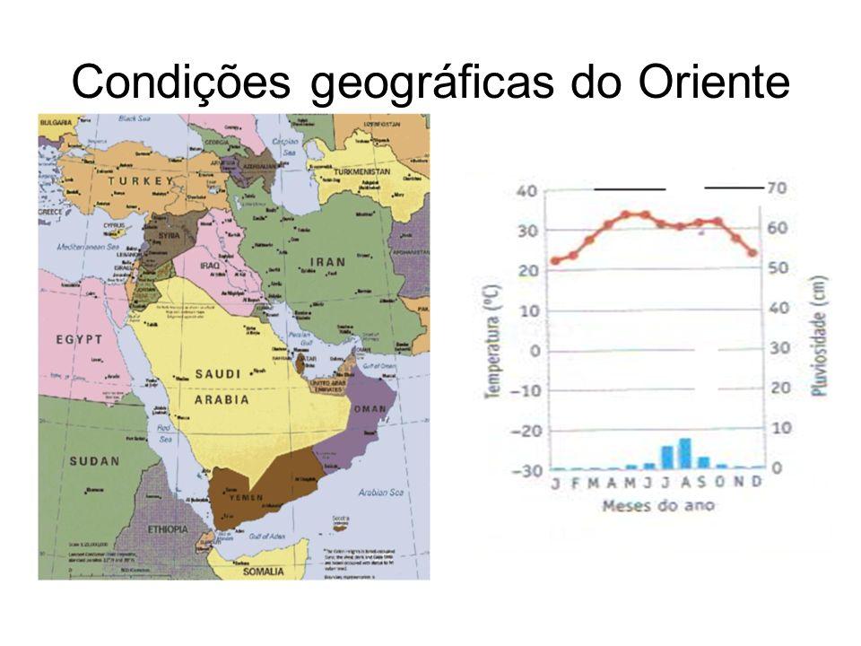 Condições geográficas do Oriente