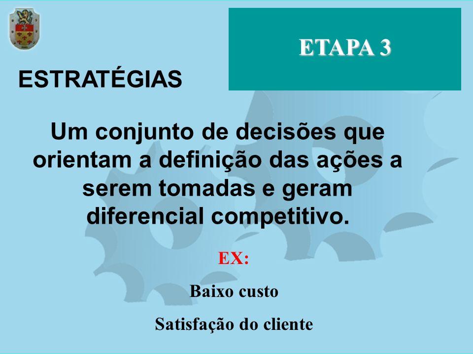 ETAPA 3 ESTRATÉGIAS. Um conjunto de decisões que orientam a definição das ações a serem tomadas e geram diferencial competitivo.