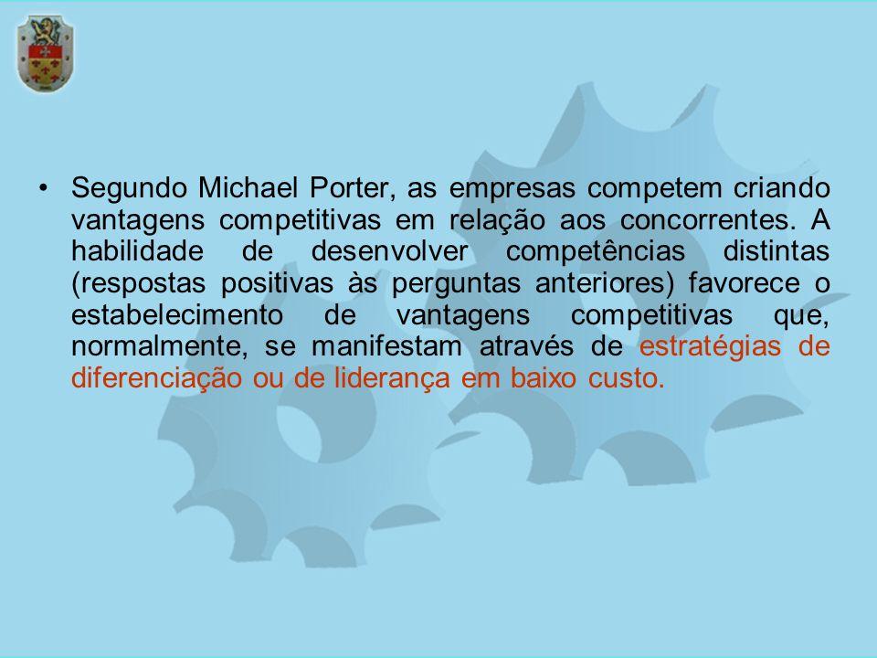 Segundo Michael Porter, as empresas competem criando vantagens competitivas em relação aos concorrentes.