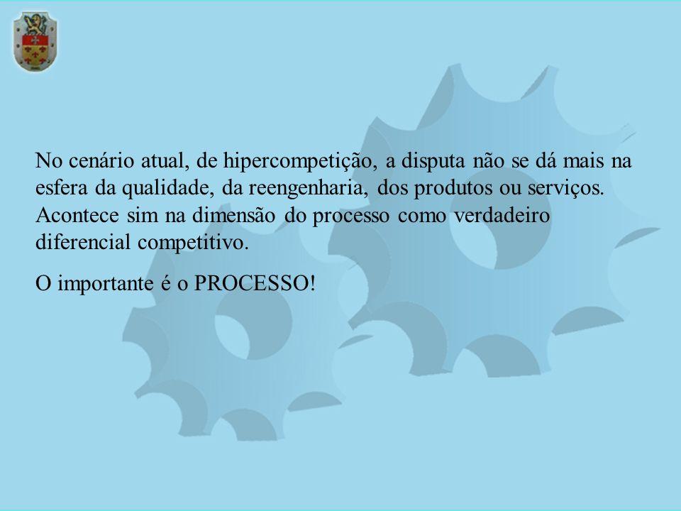 No cenário atual, de hipercompetição, a disputa não se dá mais na esfera da qualidade, da reengenharia, dos produtos ou serviços. Acontece sim na dimensão do processo como verdadeiro diferencial competitivo.